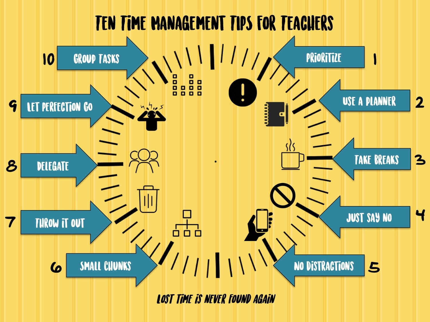 Top 10 Tips for Time Management for Teachers